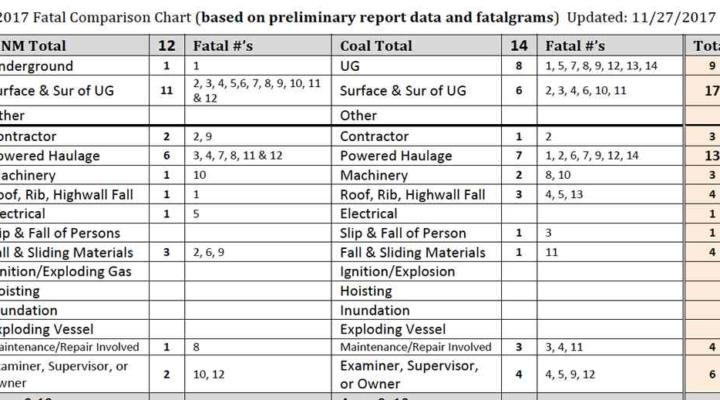 fatal-summary-update-2017-11-27